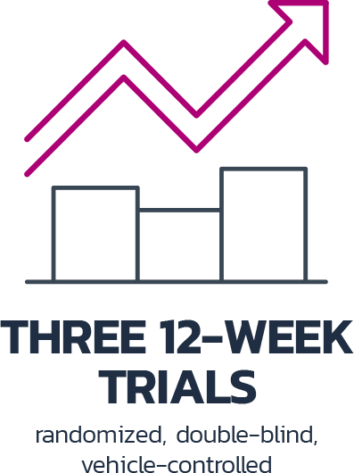 trial design 12 weeks graphic