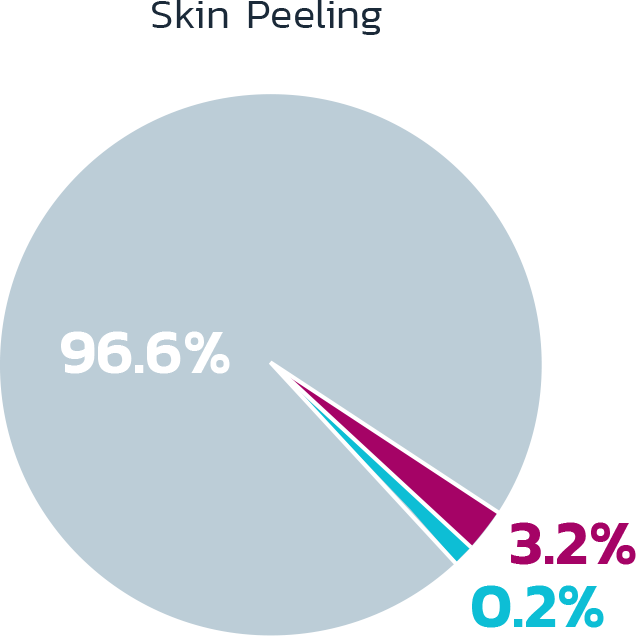 safety results skin peeling